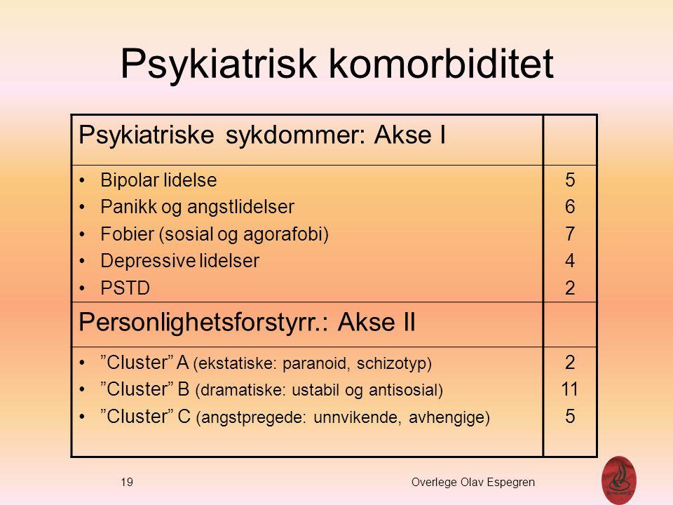 Psykiatrisk komorbiditet Psykiatriske sykdommer: Akse I Bipolar lidelse Panikk og angstlidelser Fobier (sosial og agorafobi) Depressive lidelser PSTD