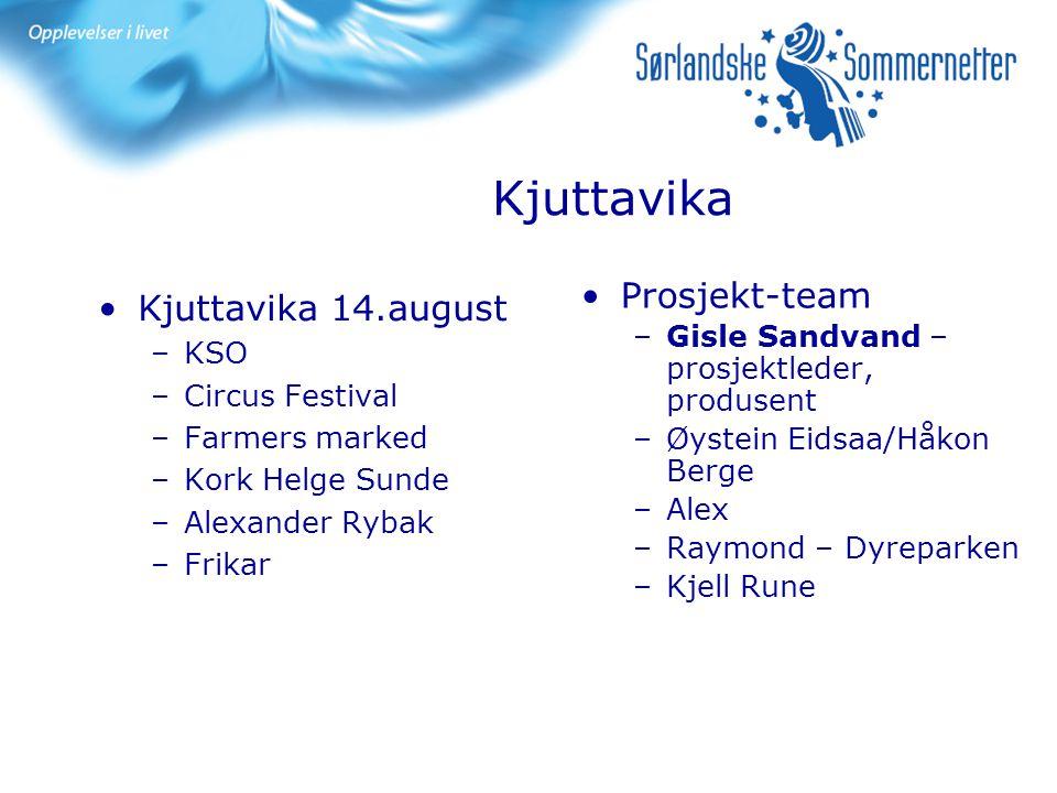Kjuttavika Prosjekt-team –Gisle Sandvand – prosjektleder, produsent –Øystein Eidsaa/Håkon Berge –Alex –Raymond – Dyreparken –Kjell Rune Kjuttavika 14.