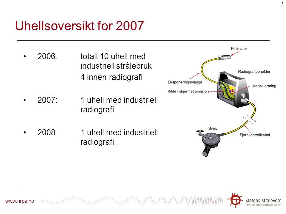 www.nrpa.no 2 Tema Uhellstatistikk for 2007 Kilderegisteret Kontroll med nukleært materiale Dosestatistikk Transport
