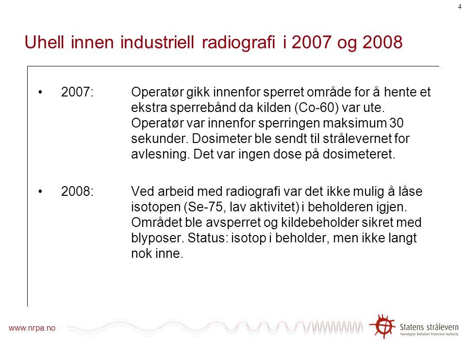 www.nrpa.no 3 Uhellsoversikt for 2007 2006: totalt 10 uhell med industriell strålebruk 4 innen radiografi 2007: 1 uhell med industriell radiografi 200