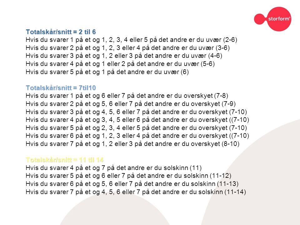 Totalskår/snitt = 2 til 6 Hvis du svarer 1 på et og 1, 2, 3, 4 eller 5 på det andre er du uvær (2-6) Hvis du svarer 2 på et og 1, 2, 3 eller 4 på det