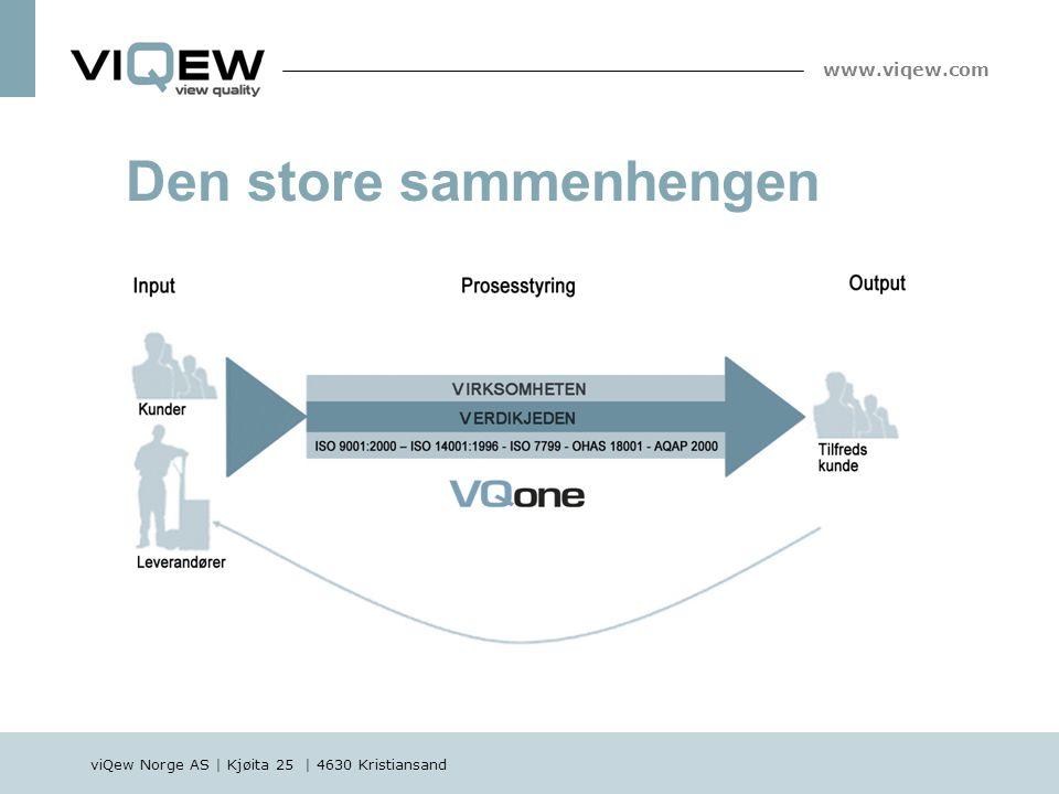 viQew Norge AS | Kjøita 25 | 4630 Kristiansand www.viqew.com  Et komplett modulært kvalitetssystem for implementering, drift og kontinuerlig forbedring VQone