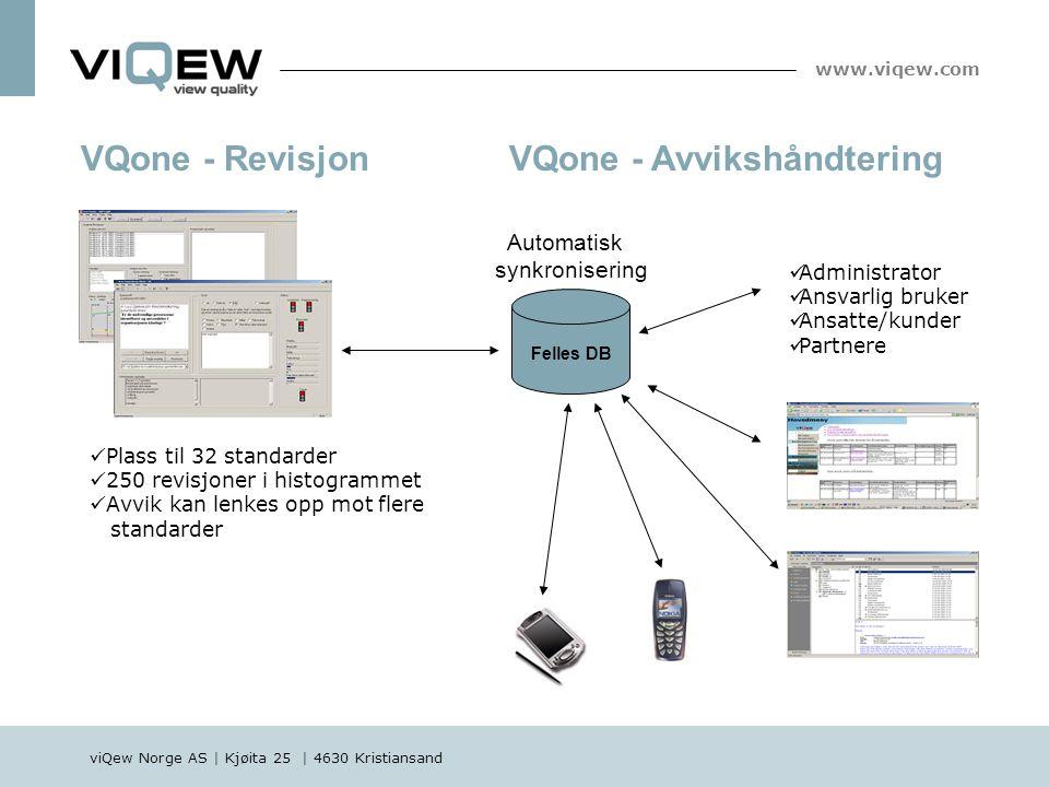 viQew Norge AS | Kjøita 25 | 4630 Kristiansand www.viqew.com VQone - RevisjonVQone - Avvikshåndtering Felles DB Automatisk synkronisering Administrato