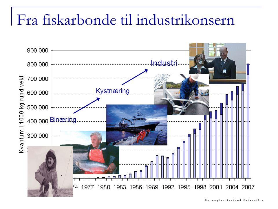 Fra fiskarbonde til industrikonsern Binæring Kystnæring Industri