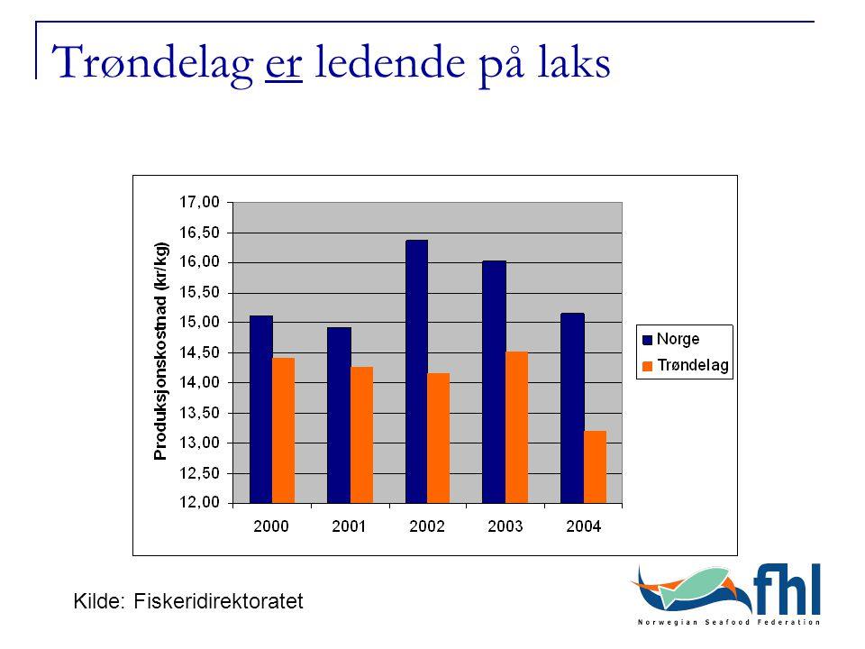 Trøndelag er ledende på laks Kilde: Fiskeridirektoratet