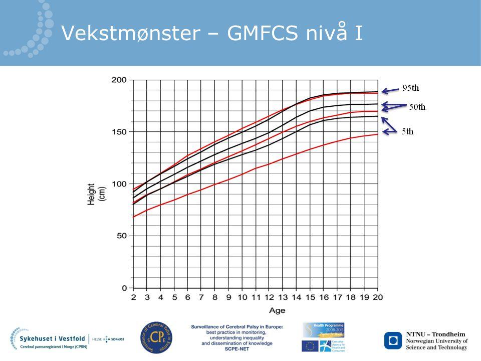 Vekstmønster – GMFCS nivå I