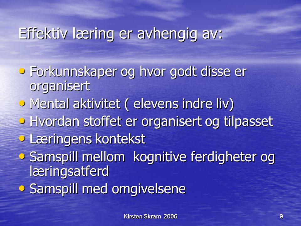 Kirsten Skram 20069 Effektiv læring er avhengig av: Forkunnskaper og hvor godt disse er organisert Forkunnskaper og hvor godt disse er organisert Ment
