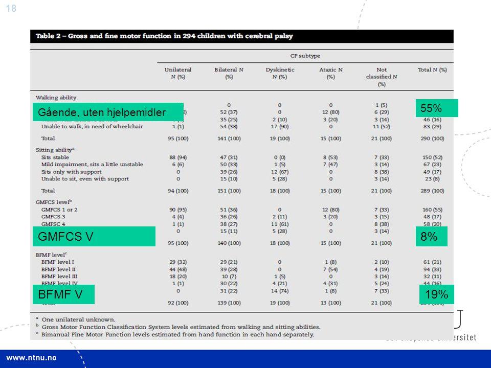 19 Spastisk bilateral CP Hos de med spastisk bilateral CP varierte graden av nedsatt grovmotorisk funksjon med ↑fødselsvekt og ↓Apgar score.