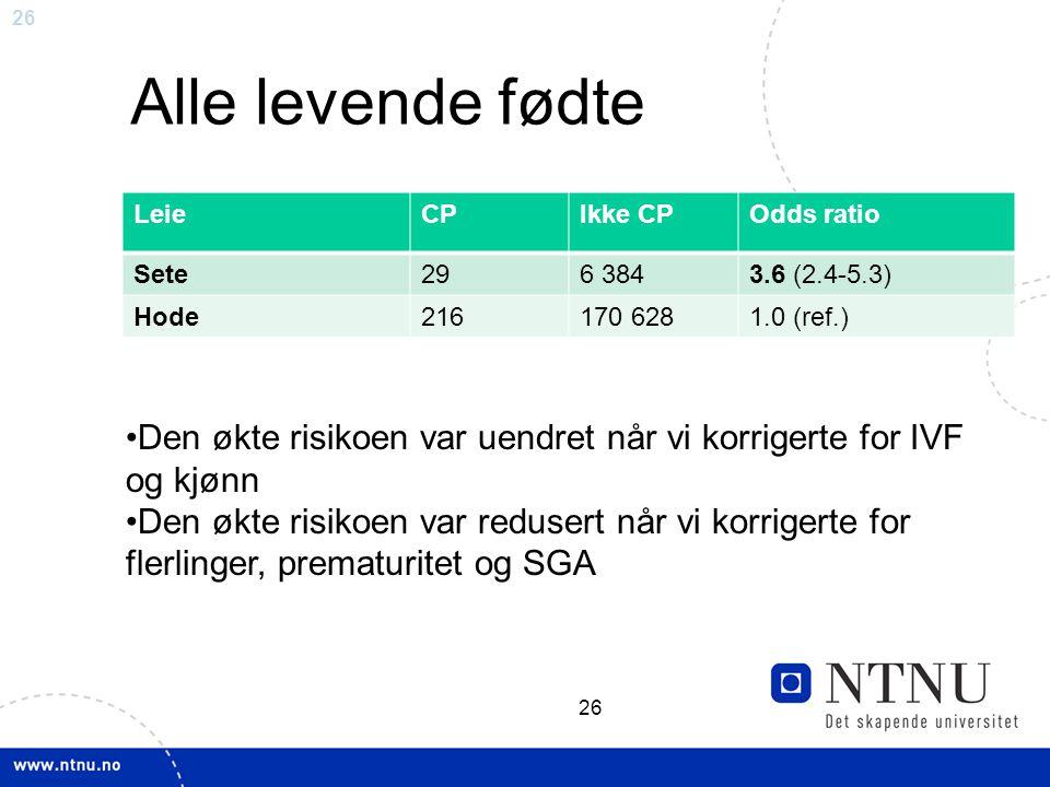 26 Alle levende fødte LeieCPIkke CPOdds ratio Sete296 3843.6 (2.4-5.3) Hode216170 6281.0 (ref.) Den økte risikoen var uendret når vi korrigerte for IV