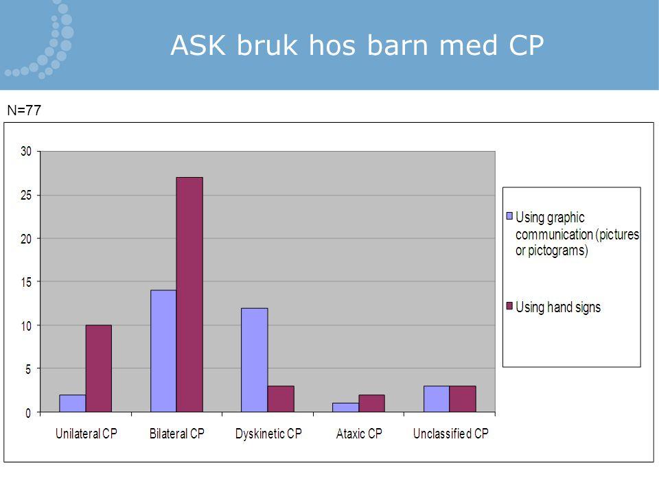 ASK bruk hos barn med CP N=77