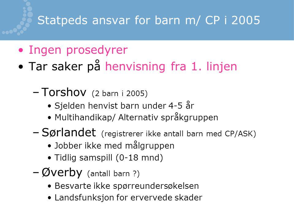 Statpeds ansvar for barn m/ CP i 2005 Ingen prosedyrer Tar saker på henvisning fra 1. linjen –Torshov (2 barn i 2005) Sjelden henvist barn under 4-5 å