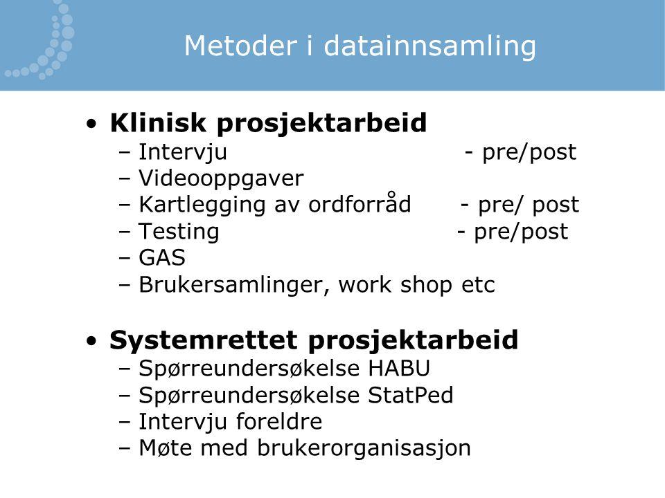 Metoder i datainnsamling Klinisk prosjektarbeid –Intervju - pre/post –Videooppgaver –Kartlegging av ordforråd - pre/ post –Testing - pre/post –GAS –Br