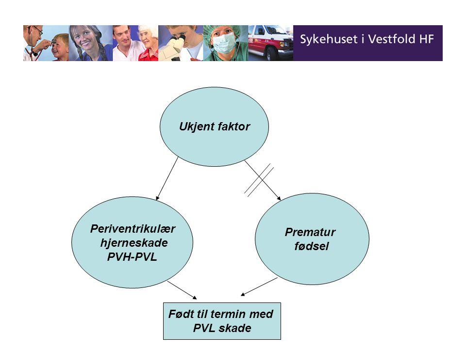 Ukjent faktor Periventrikulær hjerneskade PVH-PVL Prematur fødsel Født til termin med PVL skade