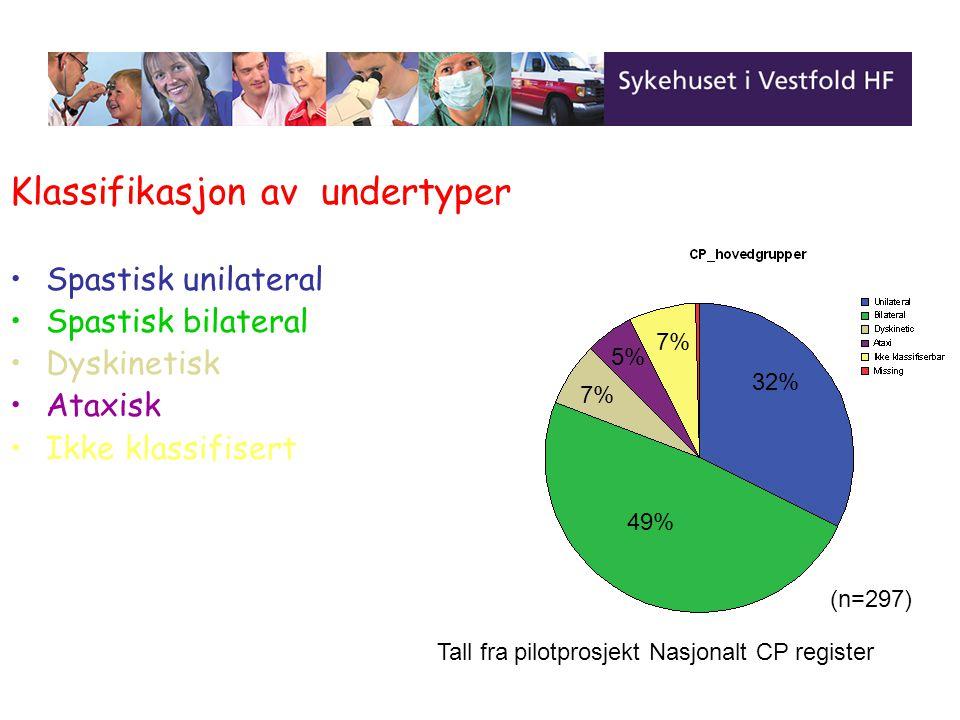 Klassifikasjon av undertyper Spastisk unilateral Spastisk bilateral Dyskinetisk Ataxisk Ikke klassifisert (n=297) 49% 32% 7% 5% 7% Tall fra pilotprosj