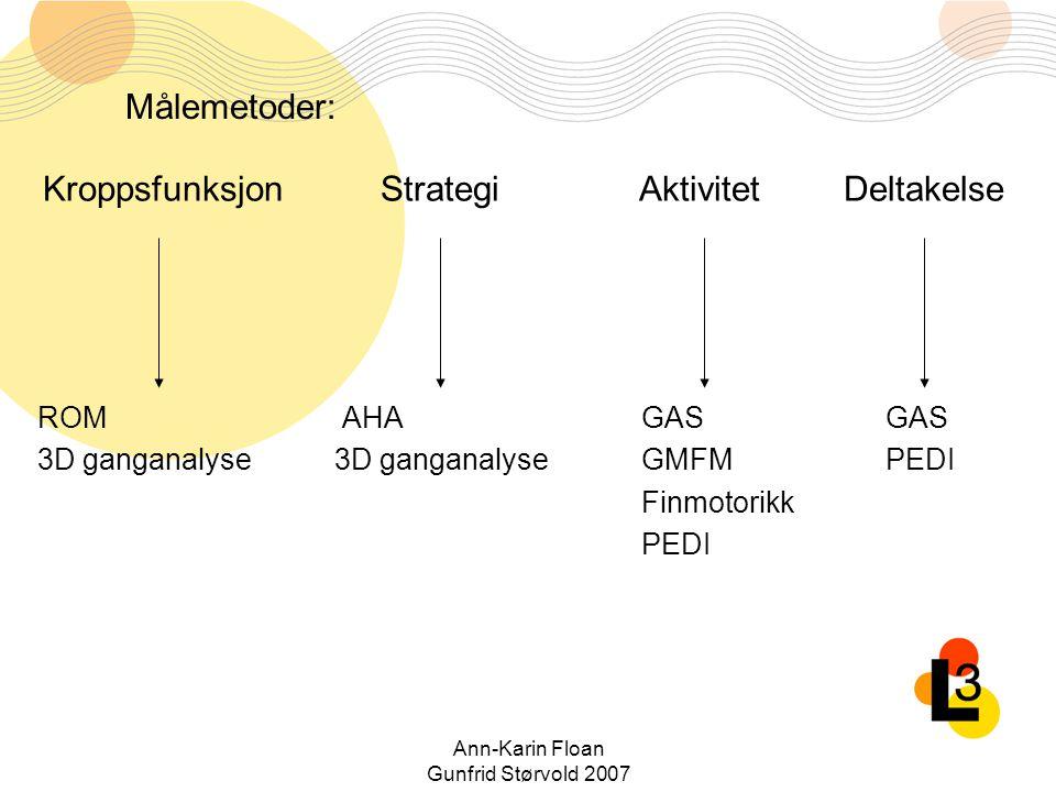 Ann-Karin Floan Gunfrid Størvold 2007 Målemetoder: KroppsfunksjonStrategiAktivitetDeltakelse ROM 3D ganganalyse AHA 3D ganganalyse GAS GMFM Finmotorik