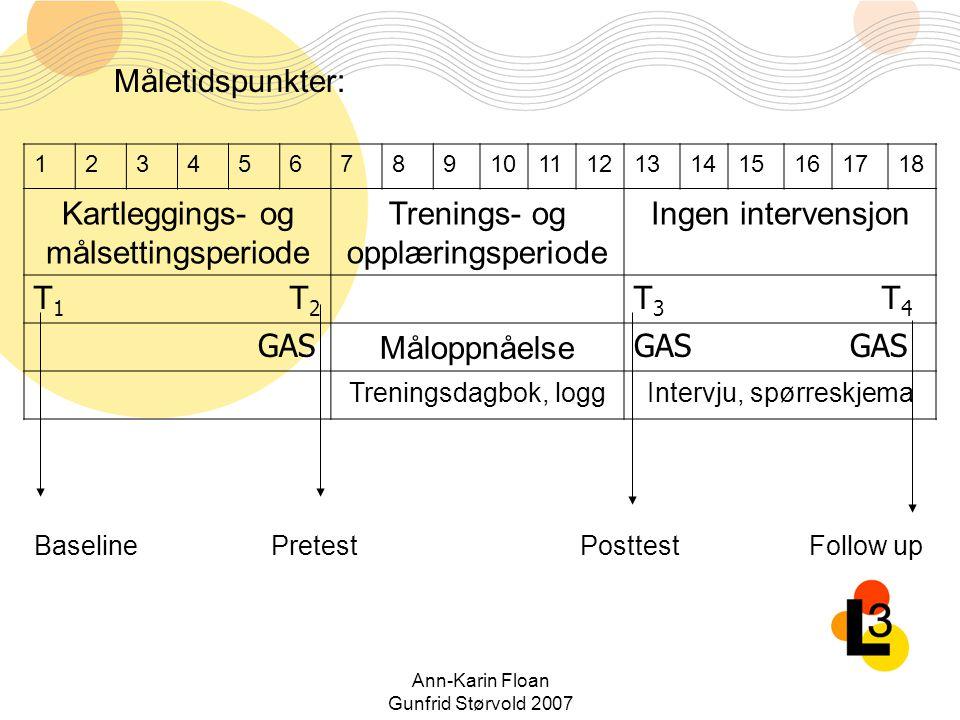 Ann-Karin Floan Gunfrid Størvold 2007 Måletidspunkter: 123456789101112131415161718 Kartleggings- og målsettingsperiode Trenings- og opplæringsperiode