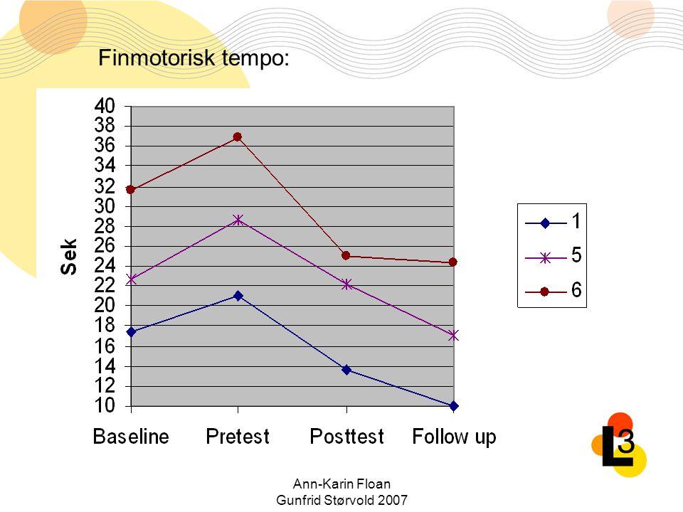 Ann-Karin Floan Gunfrid Størvold 2007 Finmotorisk tempo: