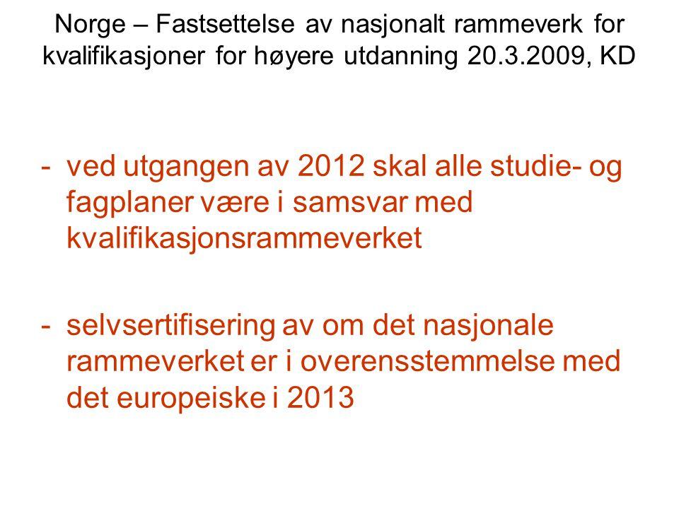 Norge – Fastsettelse av nasjonalt rammeverk for kvalifikasjoner for høyere utdanning 20.3.2009, KD -ved utgangen av 2012 skal alle studie- og fagplane