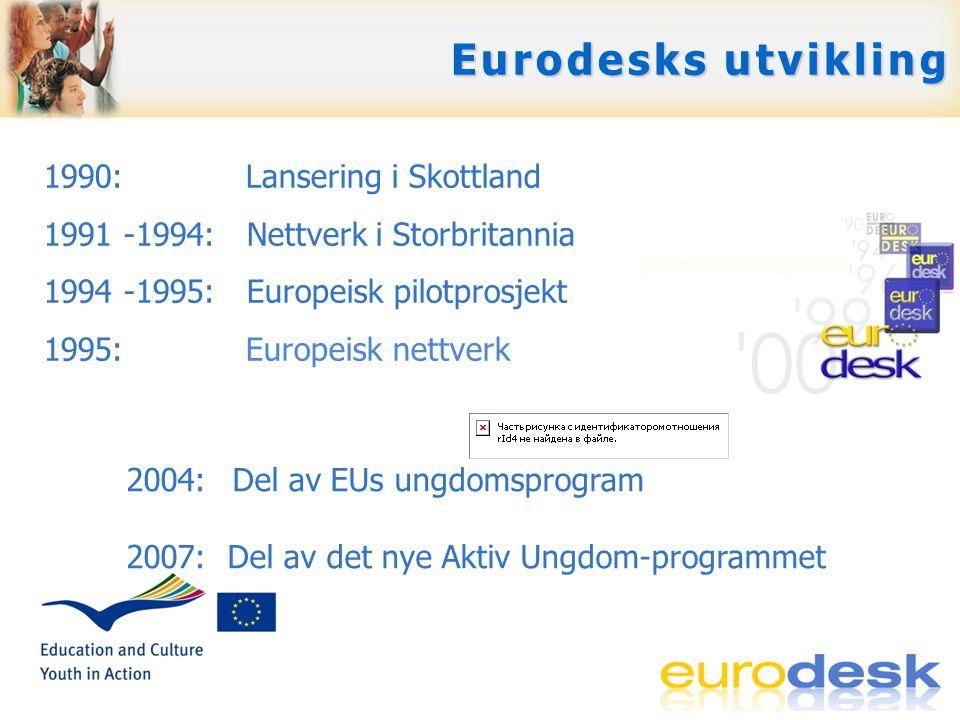 Svare på spørsmål Gi tilgang til muligheter i Europa Skape europeisk bevissthet … for ungdom og ungdomsarbeidere … … for ungdom og ungdomsarbeidere … Eurodesks tjenester