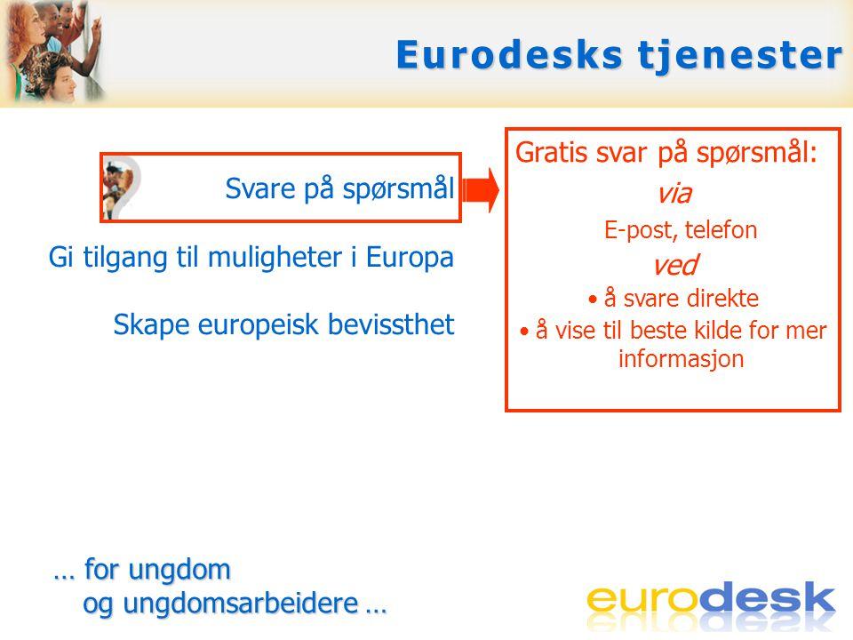 Svare på spørsmål Gi tilgang til muligheter i Europa Skape europeisk bevissthet Den europeiske ungdomsportalen www.EURODESK.eu 900 lokale kontorer Eurodesks tjenester