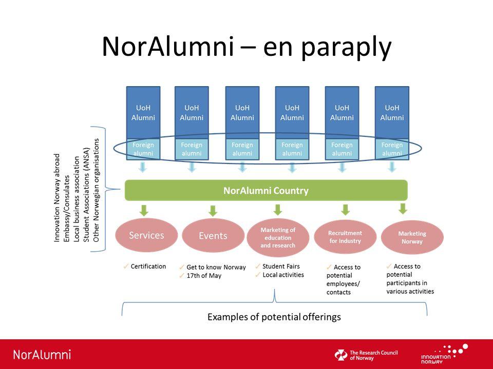 NorAlumni – en paraply