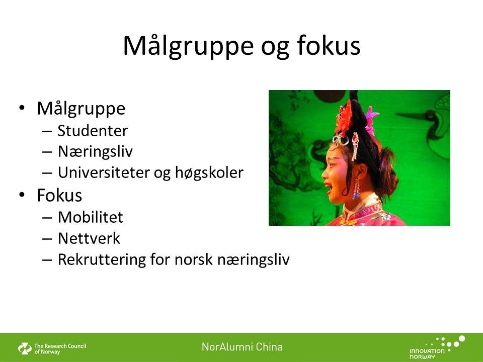 www.noralumni.no