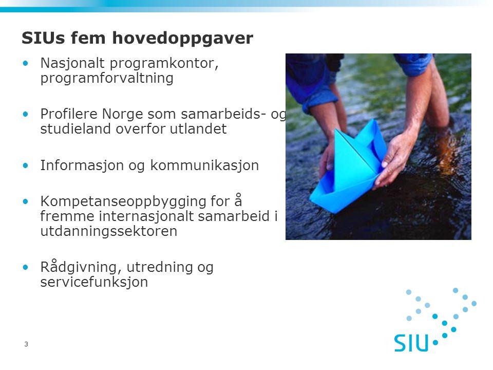 3 SIUs fem hovedoppgaver Nasjonalt programkontor, programforvaltning Profilere Norge som samarbeids- og studieland overfor utlandet Informasjon og kom