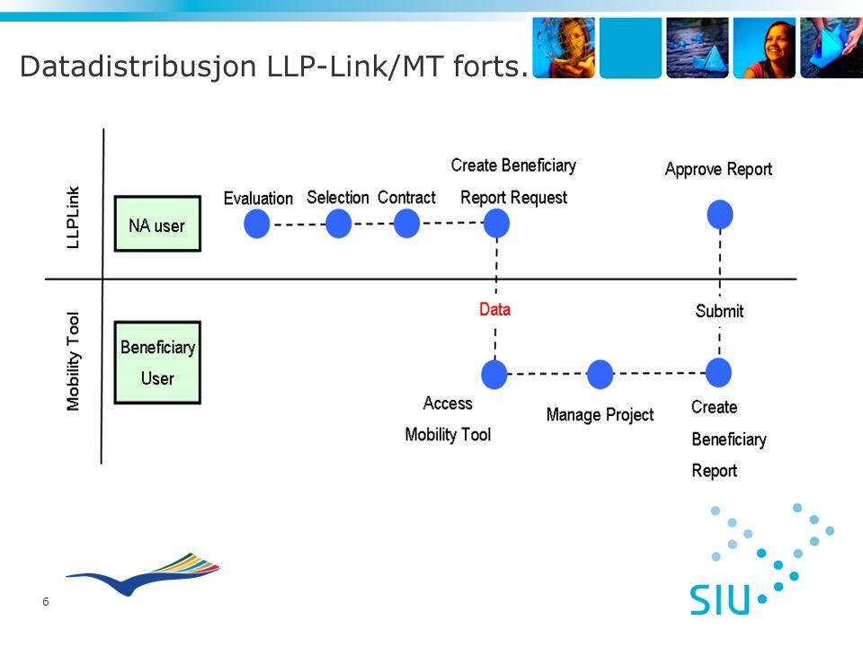 6 Datadistribusjon LLP-Link/MT forts.
