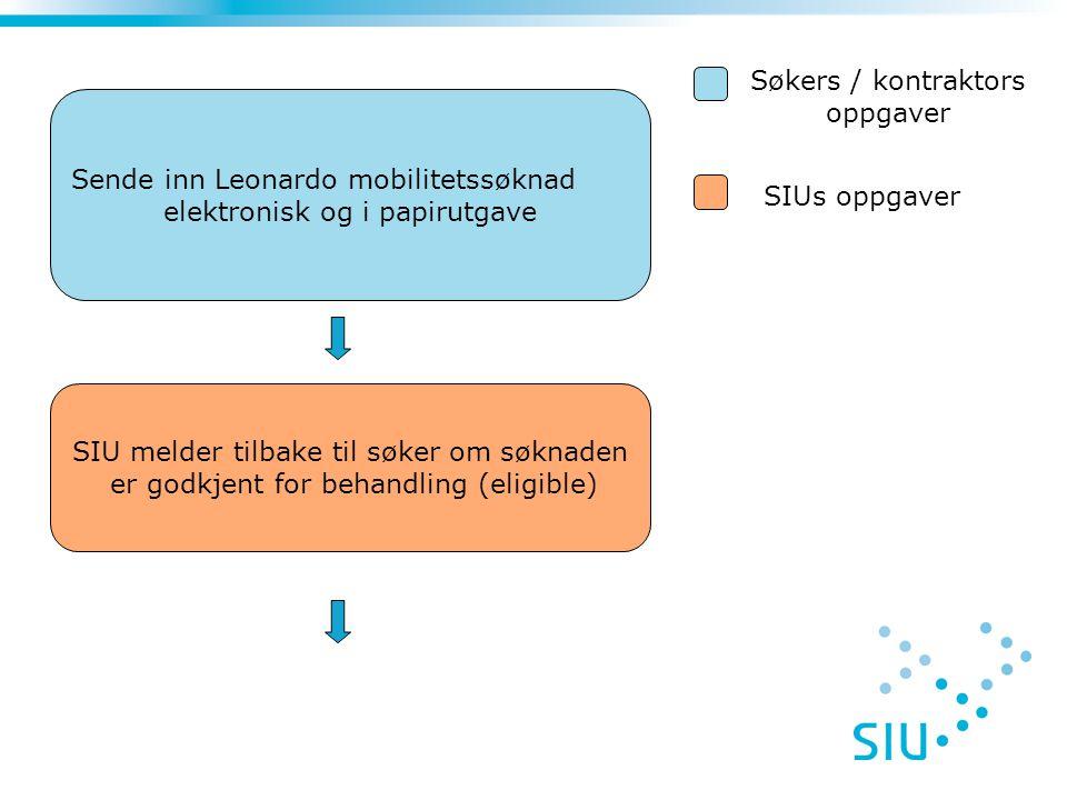 SIU melder tilbake til søker om søknaden er godkjent for behandling (eligible) Sende inn Leonardo mobilitetssøknad elektronisk og i papirutgave Søkers / kontraktors oppgaver SIUs oppgaver