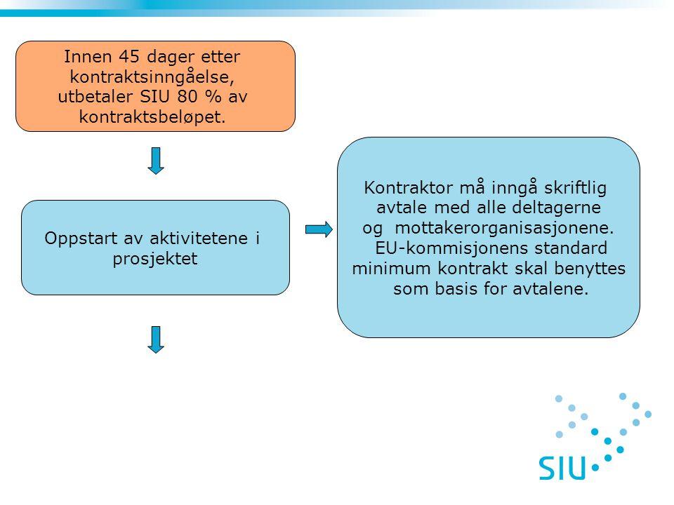 Kontraktor skal sende inn sluttrapport til SIU innen 60 dager etter utløp av kontraktsperioden.