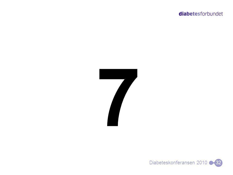 7 Diabeteskonferansen 201032