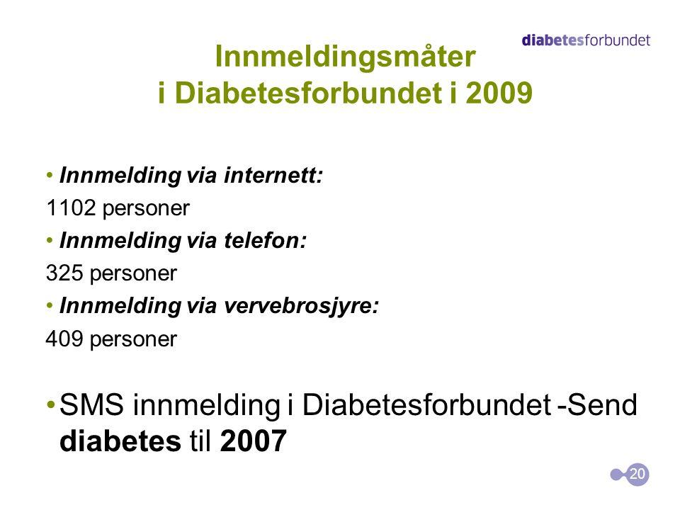 Innmeldingsmåter i Diabetesforbundet i 2009 Innmelding via internett: 1102 personer Innmelding via telefon: 325 personer Innmelding via vervebrosjyre: