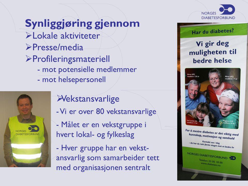 Lokale aktiviteter i samarbeid med apotek og annet helsepersonell Være representert på startkurs Arrangere åpne møter med temaer som engasjerer de fleste, f.