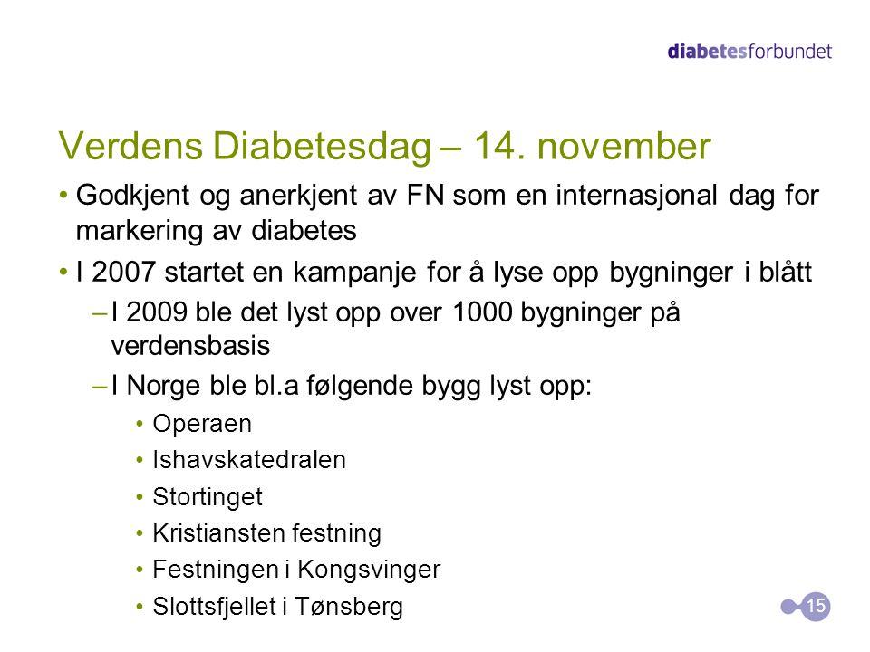 Verdens Diabetesdag – 14.