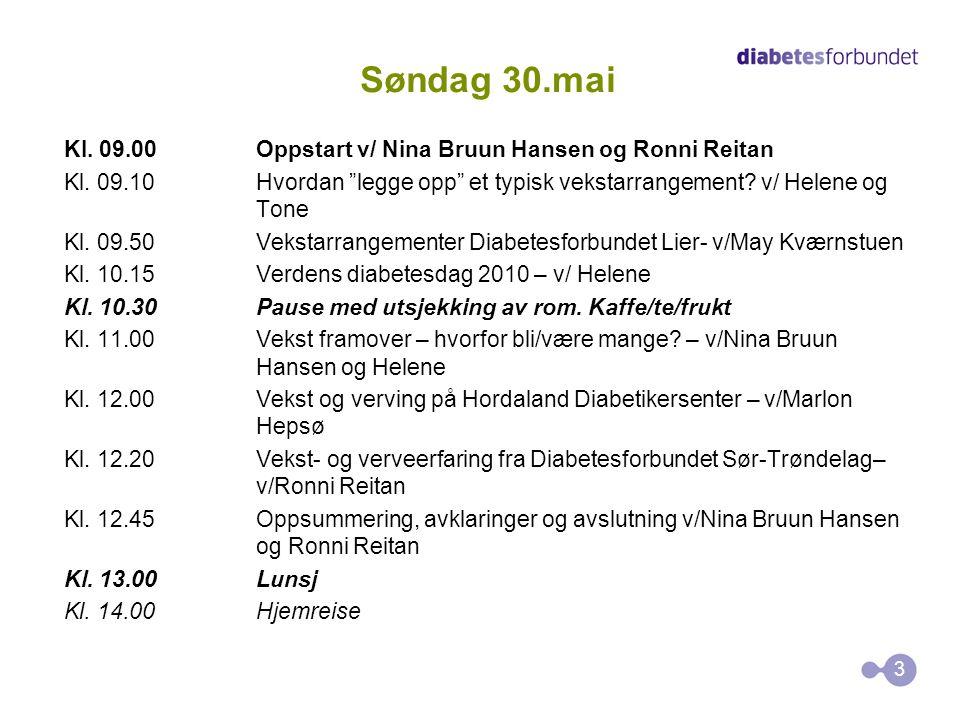 Søndag 30.mai Kl. 09.00Oppstart v/ Nina Bruun Hansen og Ronni Reitan Kl.