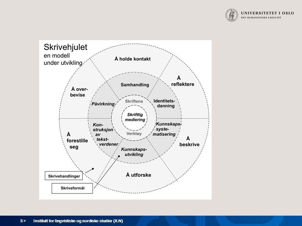 14 > Institutt for lingvistiske og nordiske studier (ILN) Fordeling av skrivehandlinger på skolene