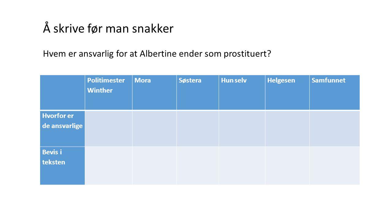 Å skrive før man snakker Hvem er ansvarlig for at Albertine ender som prostituert? Politimester Winther MoraSøsteraHun selvHelgesenSamfunnet Hvorfor e