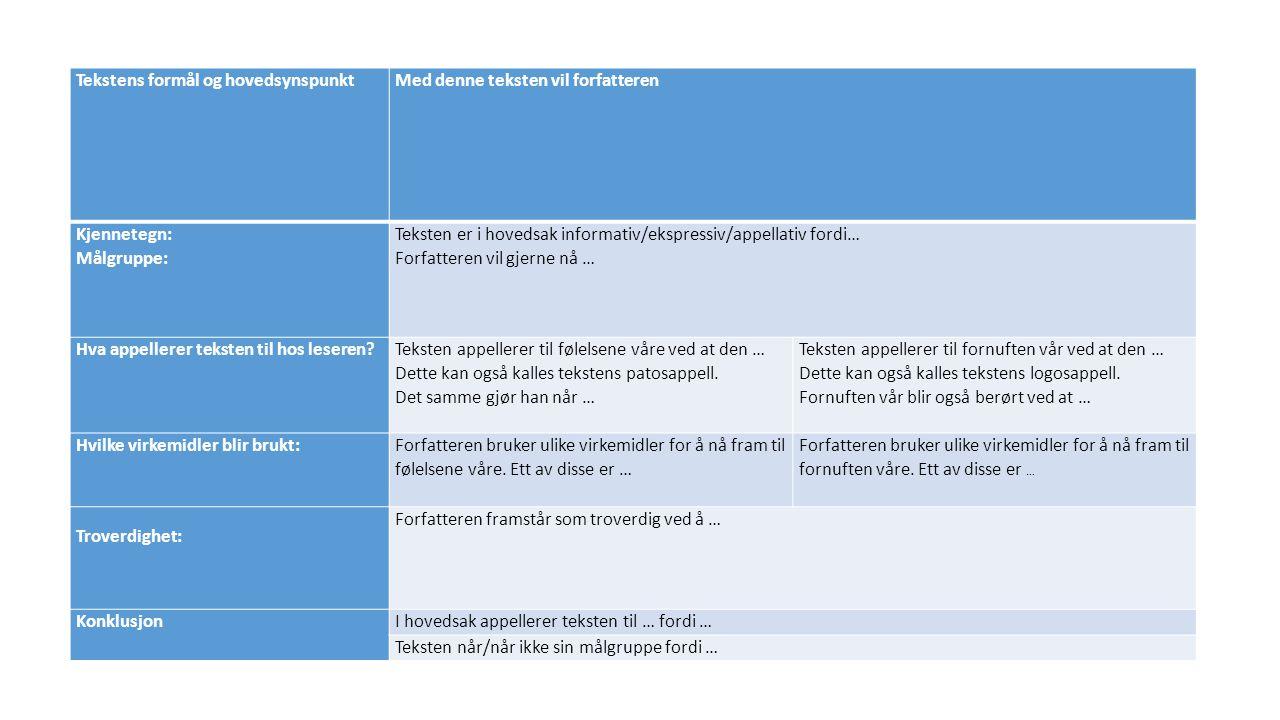 Tekstens formål og hovedsynspunkt Med denne teksten vil forfatteren Kjennetegn: Målgruppe: Teksten er i hovedsak informativ/ekspressiv/appellativ ford
