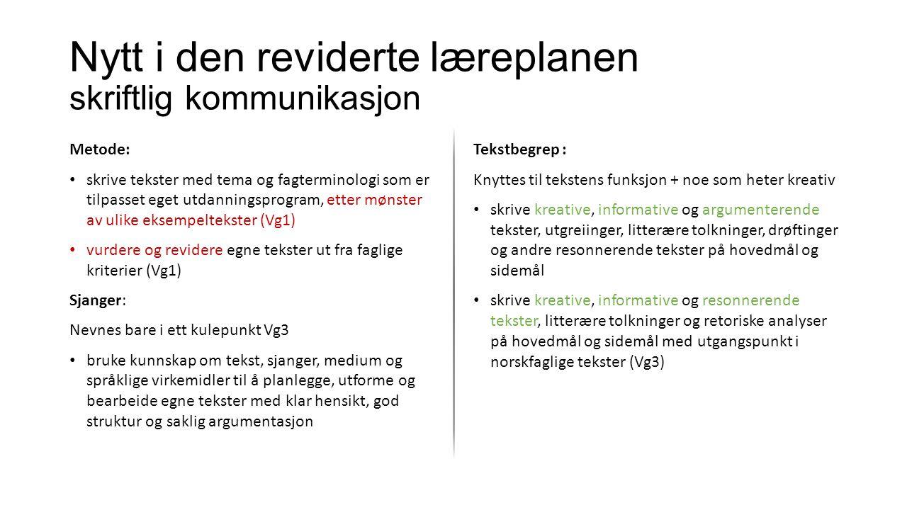 Nytt i den reviderte læreplanen skriftlig kommunikasjon Metode: skrive tekster med tema og fagterminologi som er tilpasset eget utdanningsprogram, etter mønster av ulike eksempeltekster (Vg1) vurdere og revidere egne tekster ut fra faglige kriterier (Vg1) Sjanger: Nevnes bare i ett kulepunkt Vg3 bruke kunnskap om tekst, sjanger, medium og språklige virkemidler til å planlegge, utforme og bearbeide egne tekster med klar hensikt, god struktur og saklig argumentasjon Tekstbegrep : Knyttes til tekstens funksjon + noe som heter kreativ skrive kreative, informative og argumenterende tekster, utgreiinger, litterære tolkninger, drøftinger og andre resonnerende tekster på hovedmål og sidemål skrive kreative, informative og resonnerende tekster, litterære tolkninger og retoriske analyser på hovedmål og sidemål med utgangspunkt i norskfaglige tekster (Vg3)