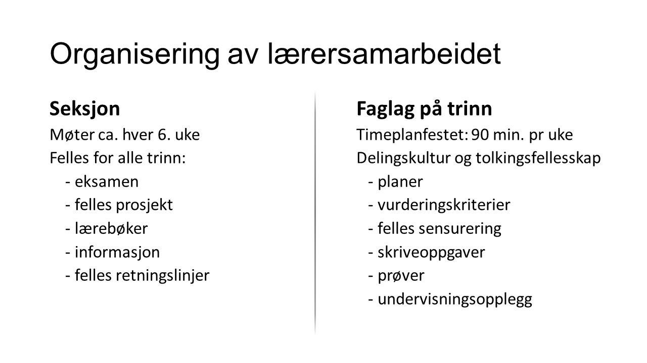 Organisering av lærersamarbeidet Seksjon Møter ca.