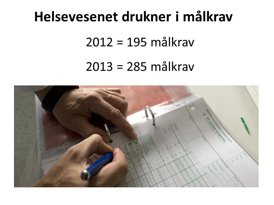 Helsevesenet drukner i målkrav 2012 = 195 målkrav 2013 = 285 målkrav