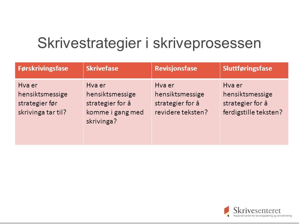 Skrivestrategier i skriveprosessen FørskrivingsfaseSkrivefaseRevisjonsfaseSluttføringsfase Hva er hensiktsmessige strategier før skrivinga tar til? Hv