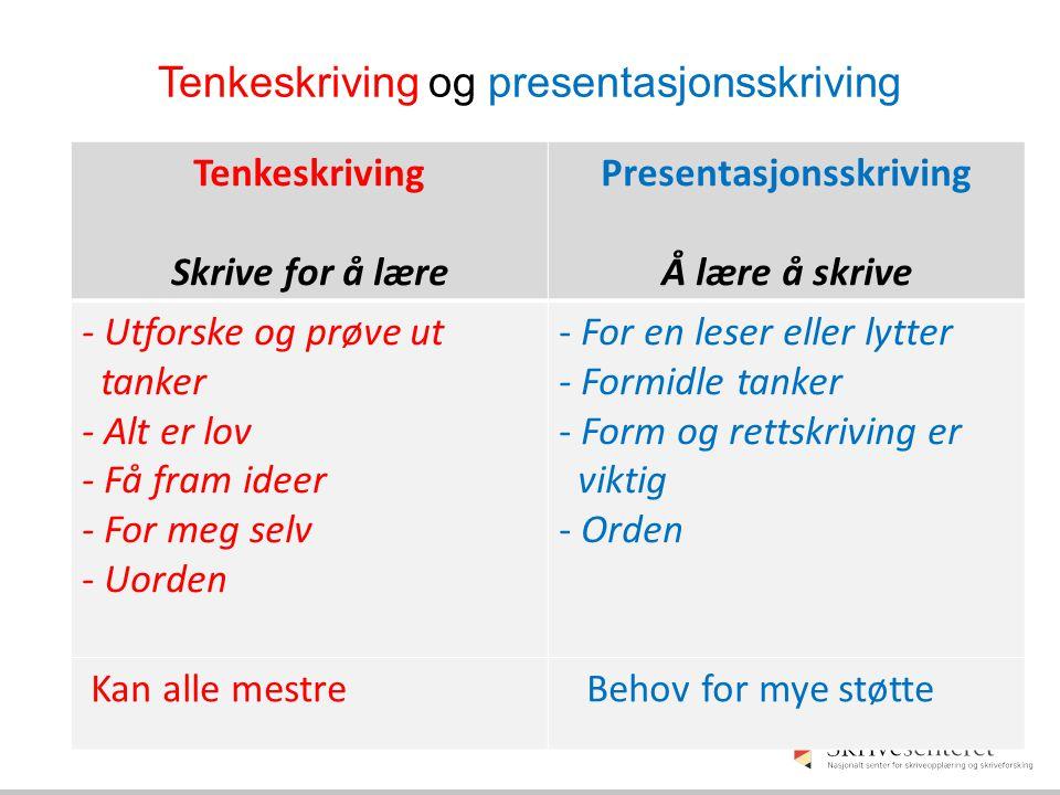Tenkeskriving og presentasjonsskriving Tenkeskriving Skrive for å lære Presentasjonsskriving Å lære å skrive - Utforske og prøve ut tanker - Alt er lov - Få fram ideer - For meg selv - Uorden - For en leser eller lytter - Formidle tanker - Form og rettskriving er viktig - Orden Kan alle mestre Behov for mye støtte