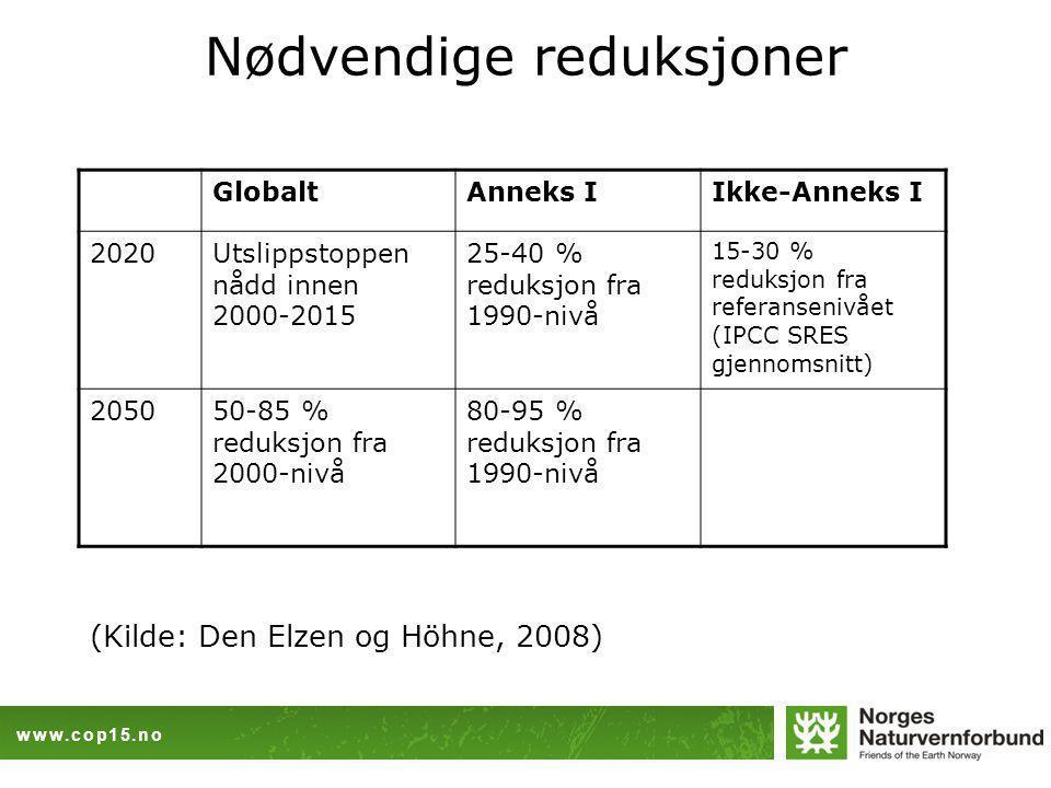 www.cop15.no Nødvendige reduksjoner GlobaltAnneks IIkke-Anneks I 2020Utslippstoppen nådd innen 2000-2015 25-40 % reduksjon fra 1990-nivå 15-30 % reduksjon fra referansenivået (IPCC SRES gjennomsnitt) 205050-85 % reduksjon fra 2000-nivå 80-95 % reduksjon fra 1990-nivå (Kilde: Den Elzen og Höhne, 2008)