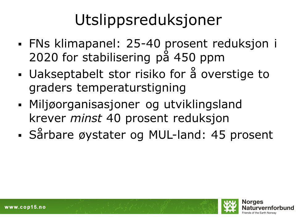 www.cop15.no Utslippsløfter fra industriland Reduksjoner fra 1990-nivå innen 2020.