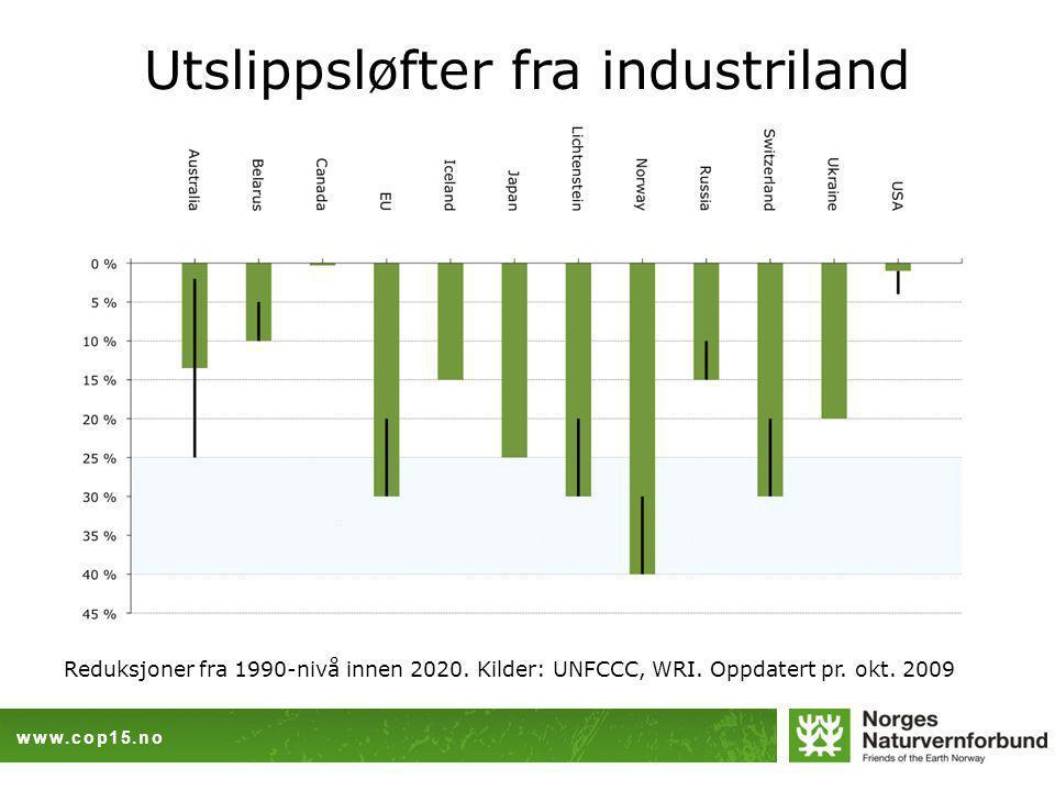 www.cop15.no Utslippsløfter fra industriland Reduksjoner innen 2020 fra 1990 (i grønt) og 2005 (i gult).