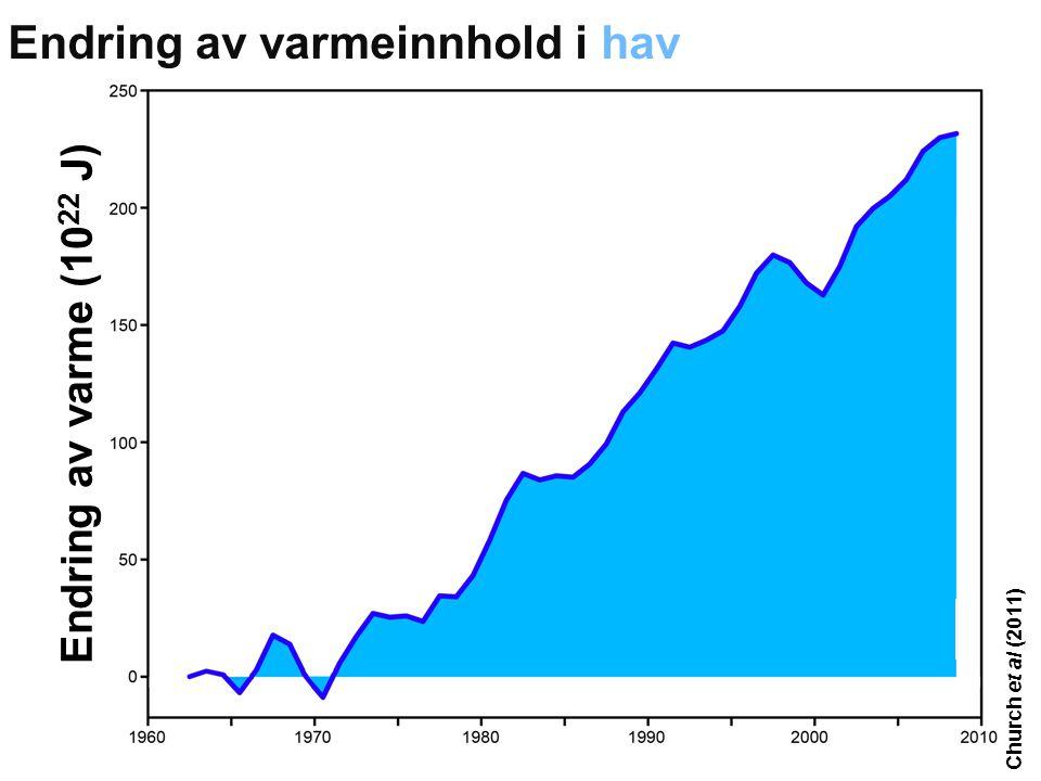 Helge Drange Geofysisk institutt Universitetet i Bergen Church et al (2011) Endring av varme (10 22 J) Endring av varmeinnhold i hav og land+atm+is