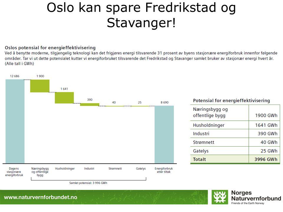 Oslo kan spare Fredrikstad og Stavanger!
