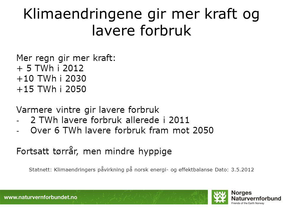 Klimaendringene gir mer kraft og lavere forbruk Mer regn gir mer kraft: + 5 TWh i 2012 +10 TWh i 2030 +15 TWh i 2050 Varmere vintre gir lavere forbruk