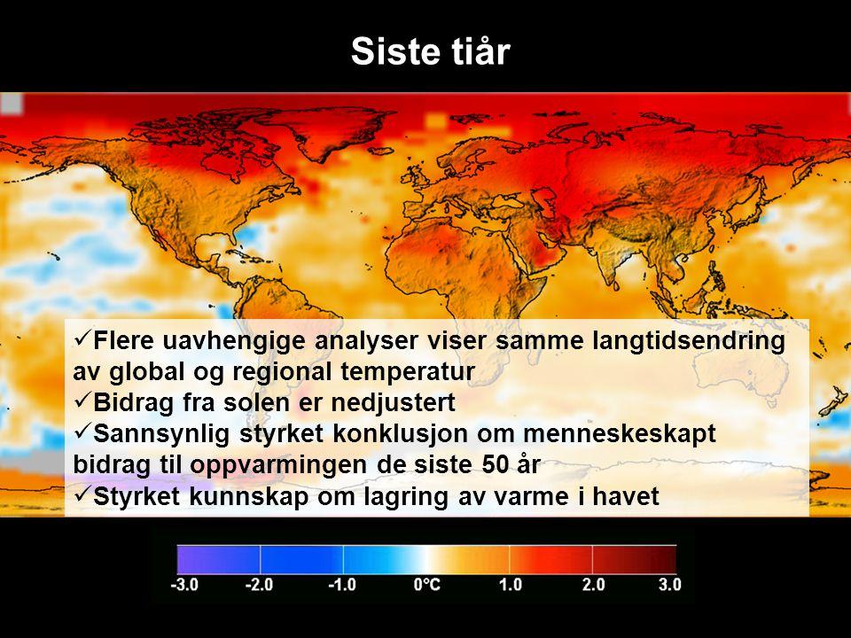 Siste tiår Flere uavhengige analyser viser samme langtidsendring av global og regional temperatur Bidrag fra solen er nedjustert Sannsynlig styrket konklusjon om menneskeskapt bidrag til oppvarmingen de siste 50 år Styrket kunnskap om lagring av varme i havet